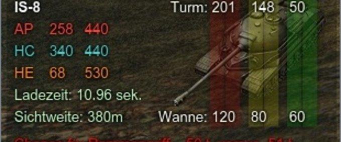 Tank-info-panel