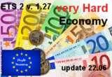Very-hard-economy-22-06