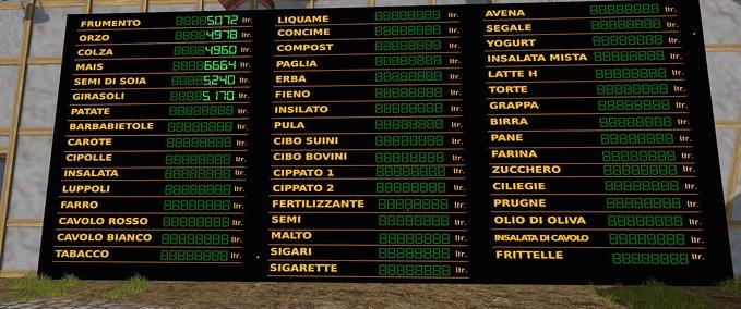 Sudhemmern-italienische-ubersetzungsdateien